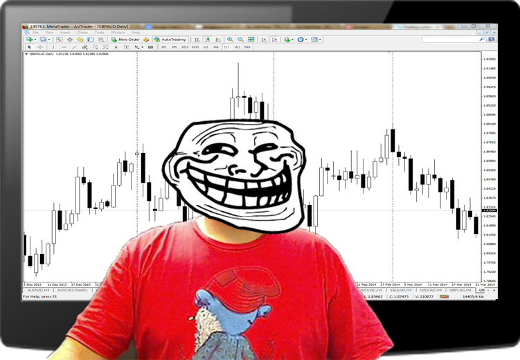 Easiest way to spot a head and shoulders chart pattern: get a power screen
