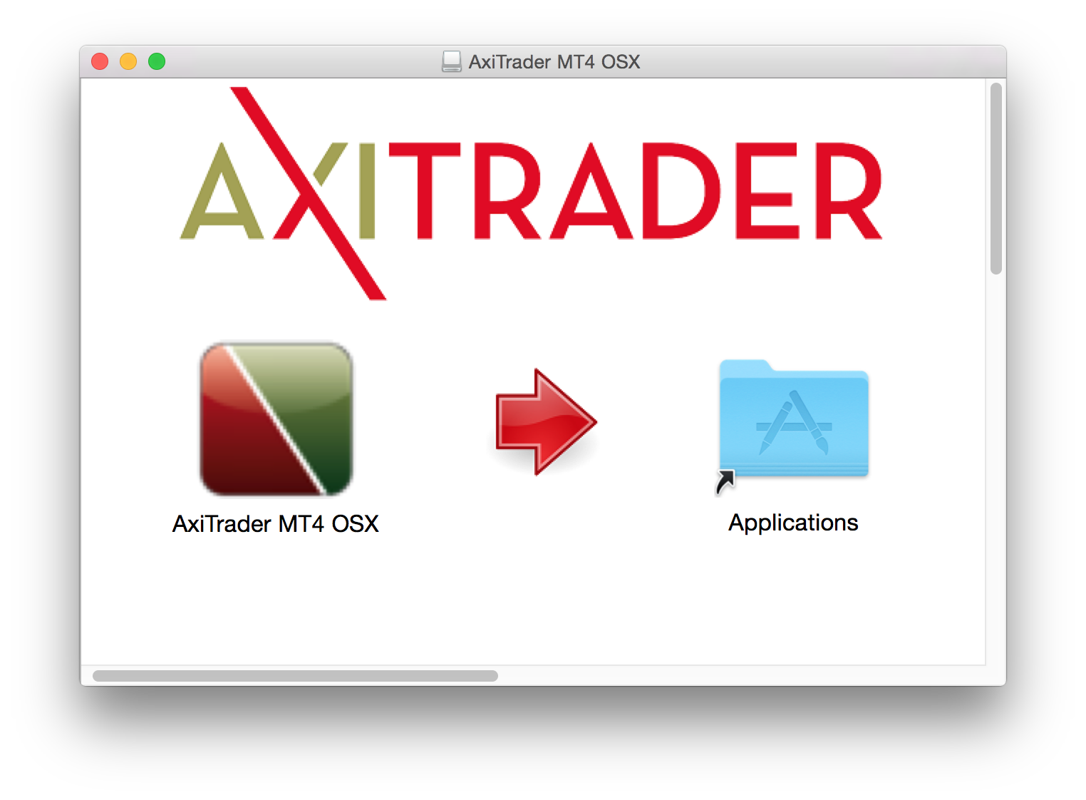 Forex mt4 platform for mac
