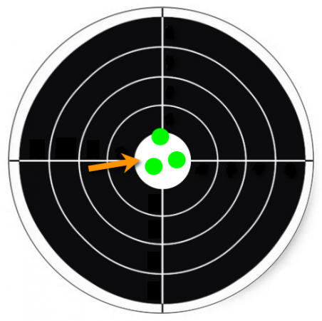 Target board showing closely grouped shots falling on bullseye