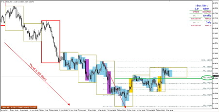 Possible 1234 pattern in AUDSGD H4 charts