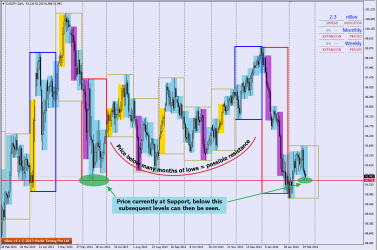 CADJPY D1 Chart on 21Feb2014