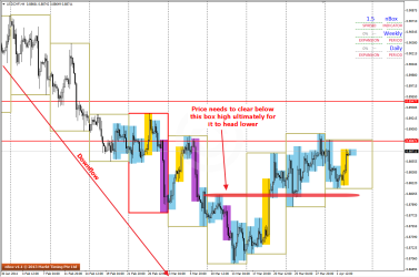 Charting a trend continuation on H4 of USDCHF