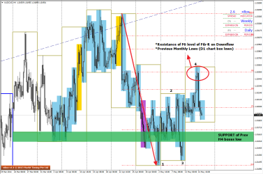 Smaller 1234 pattern can be seen in the right should in H4