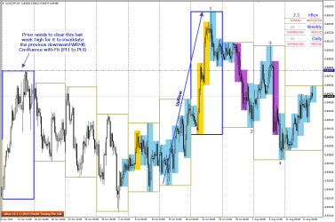 H4 1234 on AUDCHF with key resistance to clear