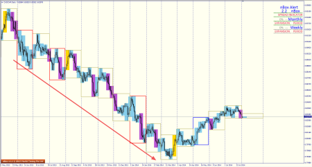 Cadchf D1 boxes