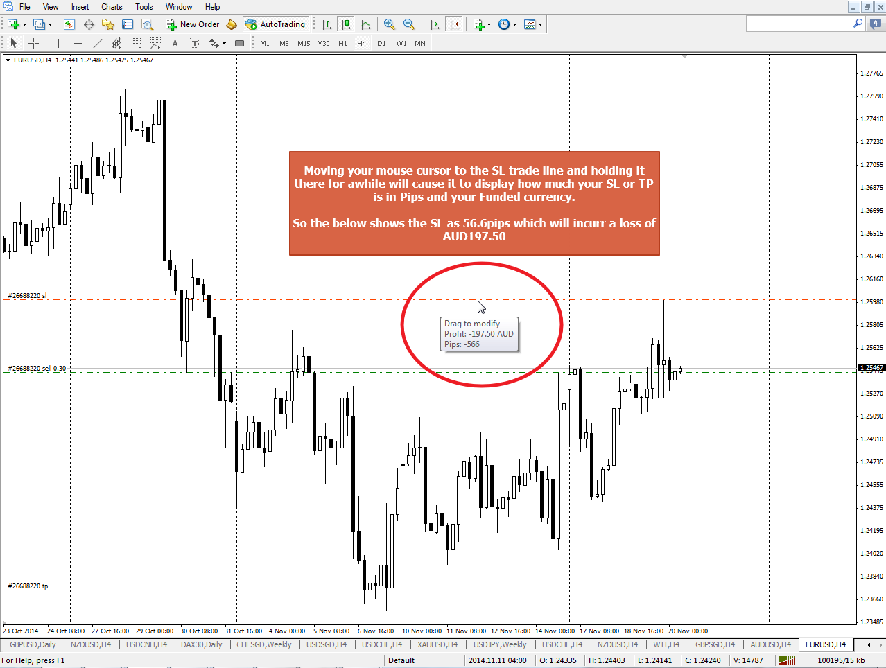 Find out your projected Gains and Loss in your funded currency