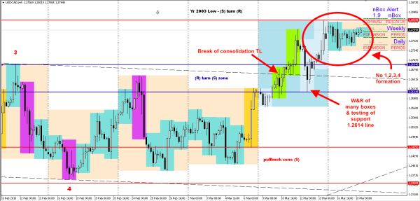 Ben Question on USDCAD: Image #3