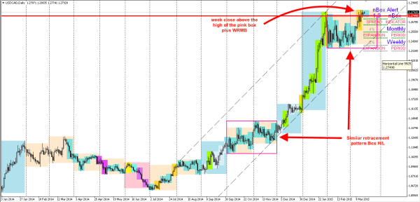 Ben Question on USDCAD: Image #4