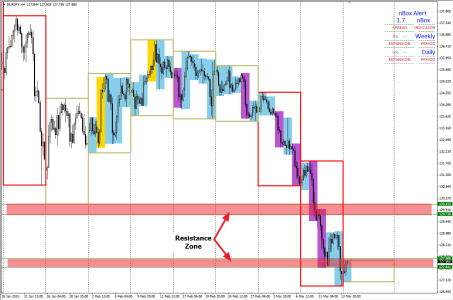 EURJPY - H4 Chart