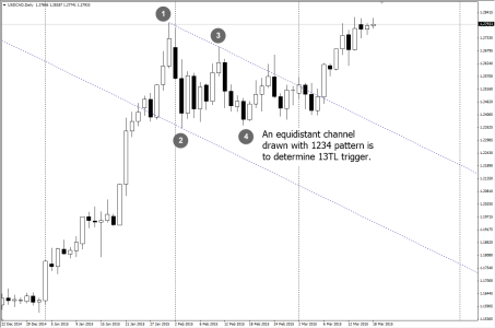 USDCAD: 13TL using Equdistant Channel as seen on D1 Chart