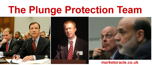 the-plunge-protection-team-ppt