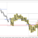GBPUSD long before EU Referendum turns out to be big bull trap