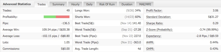 The Alien Gift forex robot results 2b