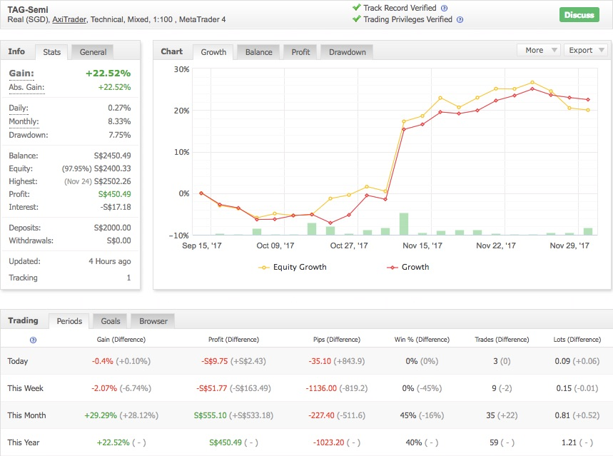 Terraseeds forex review